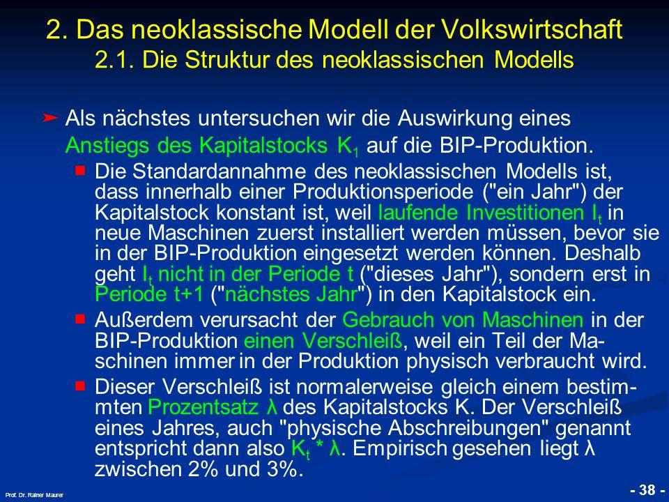 © RAINER MAURER, Pforzheim - 38 - Prof. Dr. Rainer Maurer Als nächstes untersuchen wir die Auswirkung eines Anstiegs des Kapitalstocks K 1 auf die BIP
