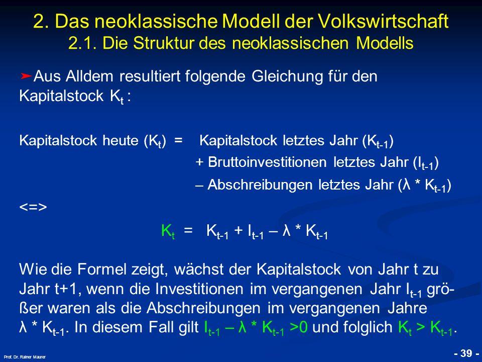 © RAINER MAURER, Pforzheim - 39 - Prof. Dr. Rainer Maurer Aus Alldem resultiert folgende Gleichung für den Kapitalstock K t : Kapitalstock heute (K t