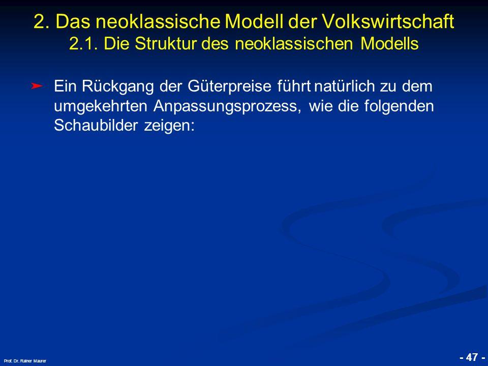 © RAINER MAURER, Pforzheim - 47 - Prof. Dr. Rainer Maurer Ein Rückgang der Güterpreise führt natürlich zu dem umgekehrten Anpassungsprozess, wie die f