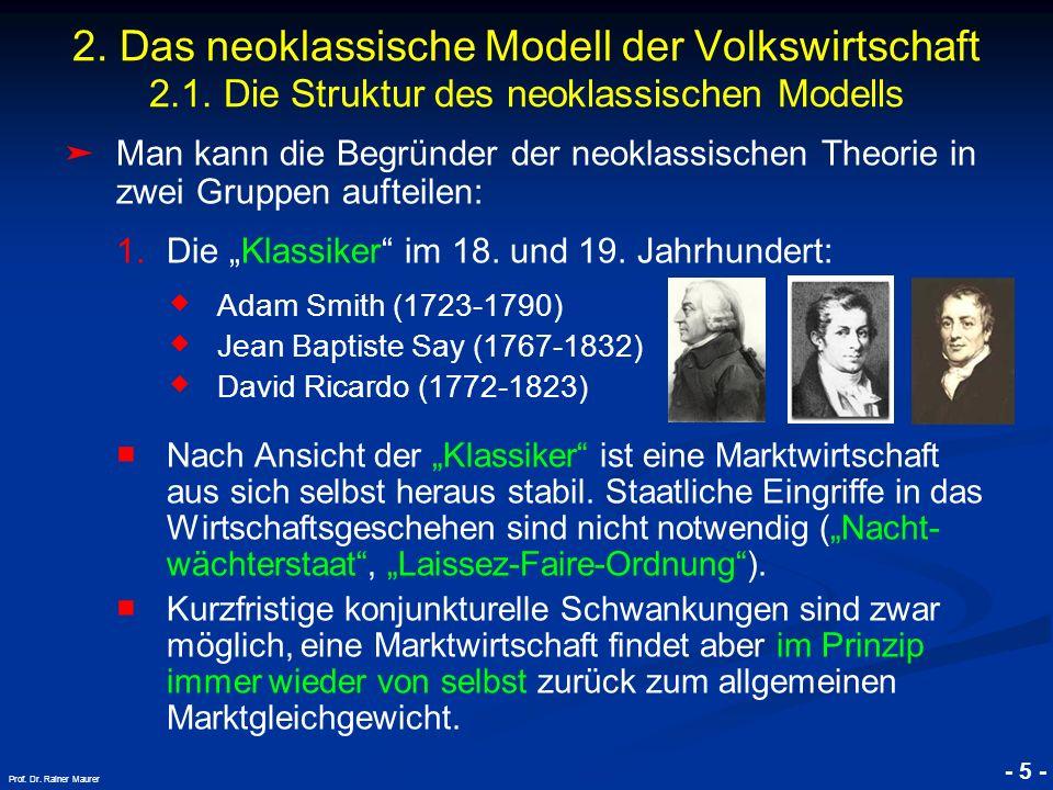 © RAINER MAURER, Pforzheim - 5 - Prof. Dr. Rainer Maurer 2. Das neoklassische Modell der Volkswirtschaft 2.1. Die Struktur des neoklassischen Modells