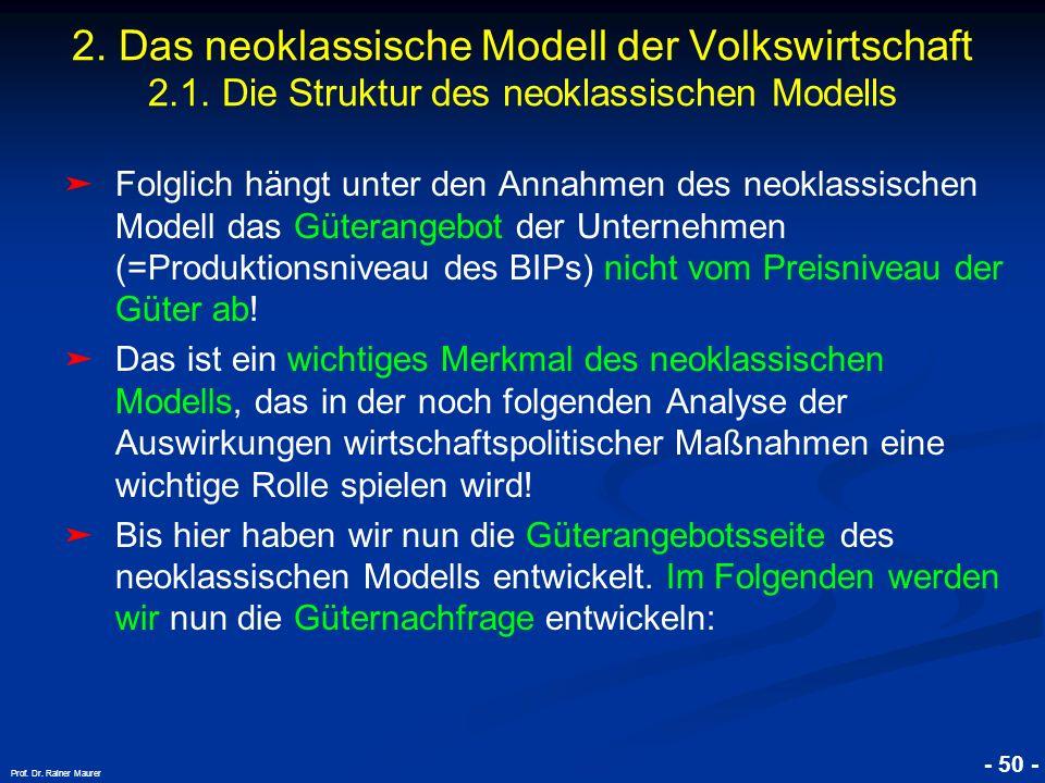 © RAINER MAURER, Pforzheim - 50 - Prof. Dr. Rainer Maurer Folglich hängt unter den Annahmen des neoklassischen Modell das Güterangebot der Unternehmen