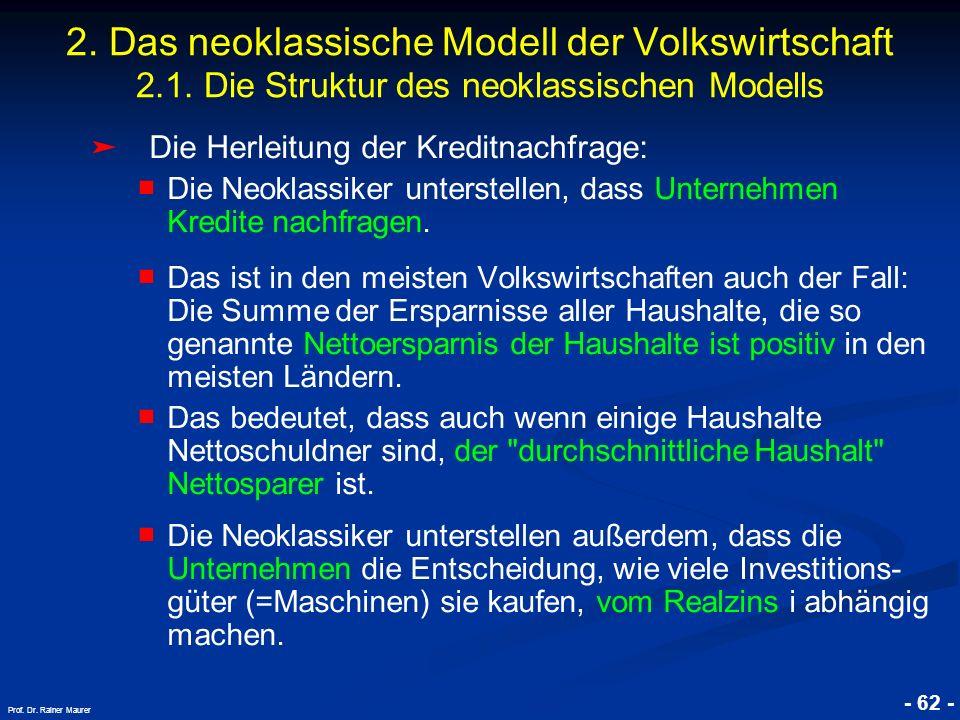 © RAINER MAURER, Pforzheim - 62 - Prof. Dr. Rainer Maurer Die Herleitung der Kreditnachfrage: Die Neoklassiker unterstellen, dass Unternehmen Kredite