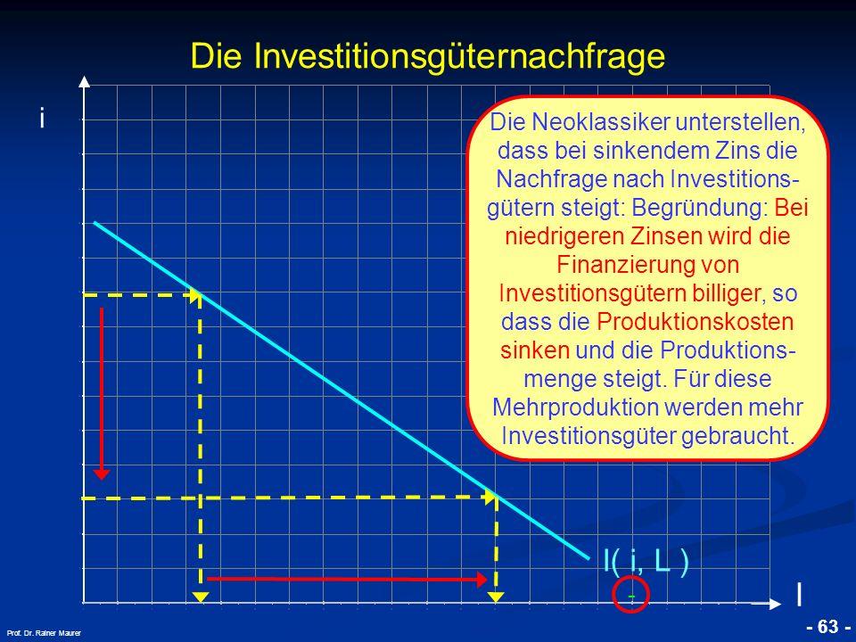 © RAINER MAURER, Pforzheim - 63 - Prof. Dr. Rainer Maurer i I Die Investitionsgüternachfrage I( i, L ) Die Neoklassiker unterstellen, dass bei sinkend