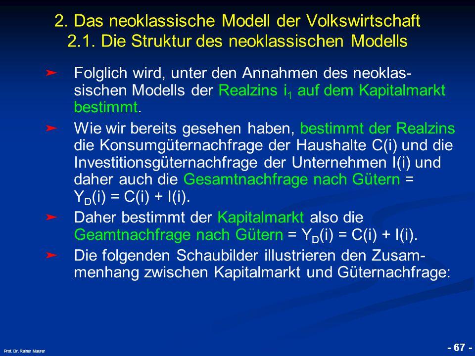 © RAINER MAURER, Pforzheim - 67 - Prof. Dr. Rainer Maurer Folglich wird, unter den Annahmen des neoklas- sischen Modells der Realzins i 1 auf dem Kapi