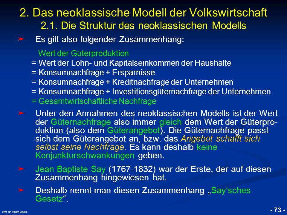 © RAINER MAURER, Pforzheim - 73 - Prof. Dr. Rainer Maurer 2. Das neoklassische Modell der Volkswirtschaft 2.1. Die Struktur des neoklassischen Modells