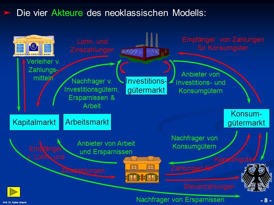 © RAINER MAURER, Pforzheim - 8 - Prof. Dr. Rainer Maurer Die vier Akteure des neoklassischen Modells: Anbieter von Arbeit und Ersparnissen Kapitalmark