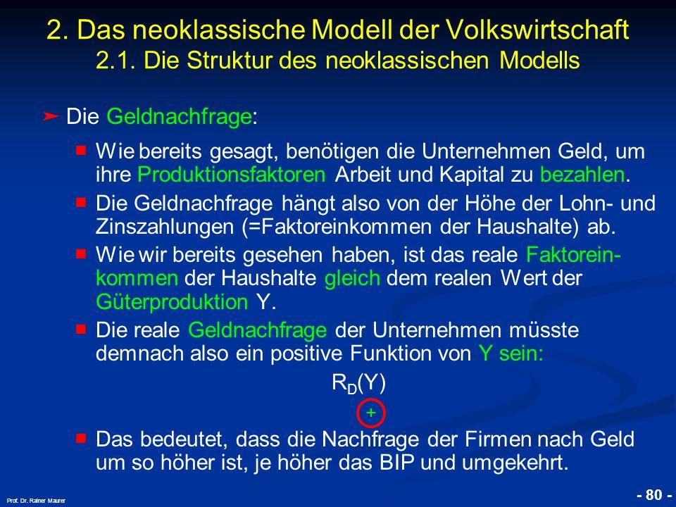 © RAINER MAURER, Pforzheim - 80 - Prof. Dr. Rainer Maurer 2. Das neoklassische Modell der Volkswirtschaft 2.1. Die Struktur des neoklassischen Modells