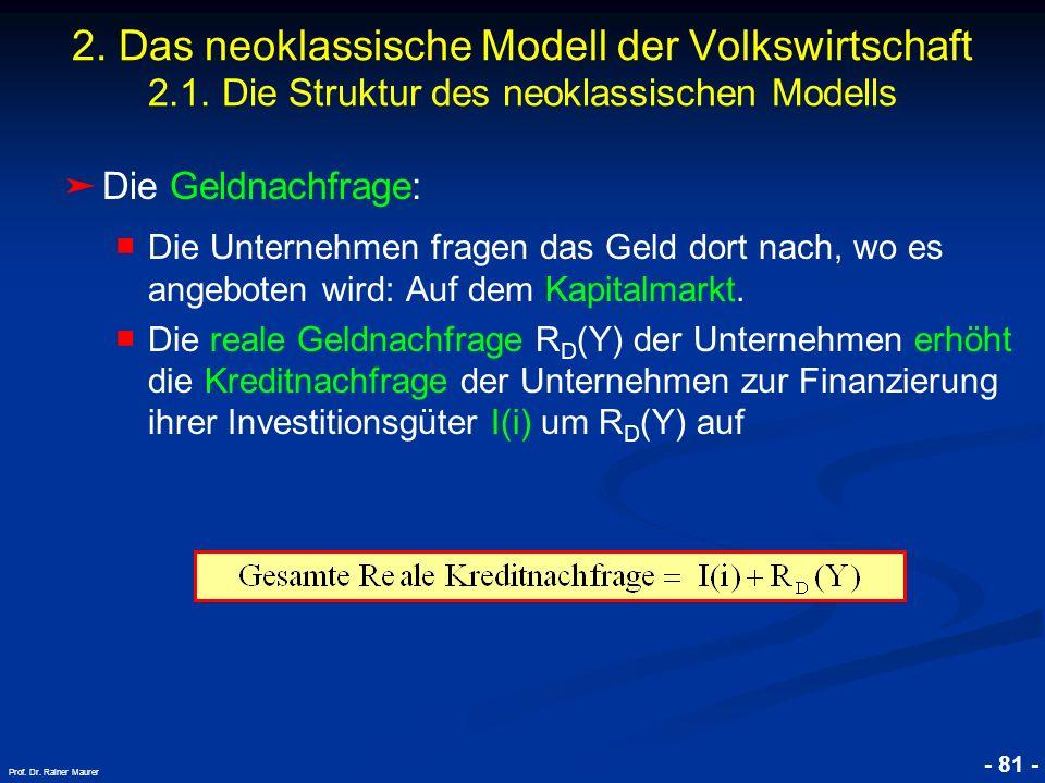 © RAINER MAURER, Pforzheim - 81 - Prof. Dr. Rainer Maurer 2. Das neoklassische Modell der Volkswirtschaft 2.1. Die Struktur des neoklassischen Modells