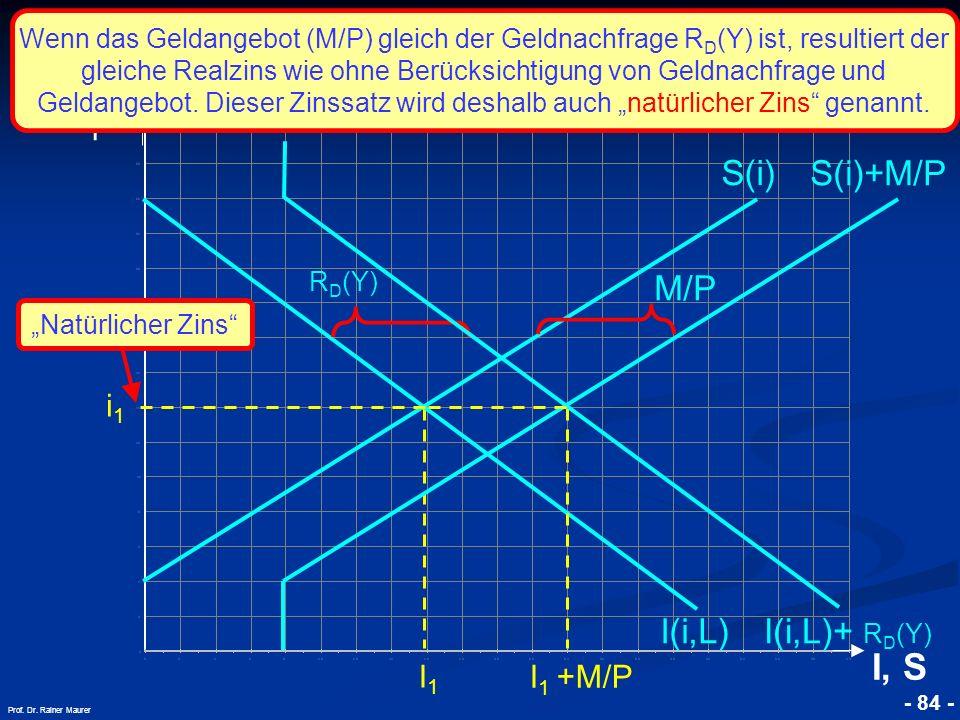 © RAINER MAURER, Pforzheim - 84 - Prof. Dr. Rainer Maurer i1i1 I1I1 i I, S I(i,L) S(i) S(i)+M/P M/P R D (Y) I 1 +M/P I(i,L)+ R D (Y) Wenn das Geldange