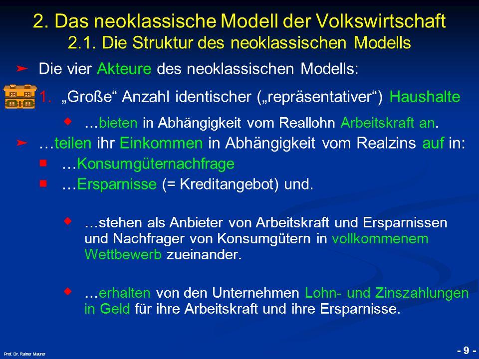 © RAINER MAURER, Pforzheim - 9 - Prof. Dr. Rainer Maurer 2. Das neoklassische Modell der Volkswirtschaft 2.1. Die Struktur des neoklassischen Modells