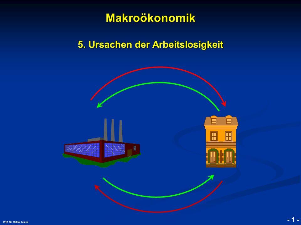 © RAINER MAURER, Pforzheim - 1 - Prof. Dr. Rainer Maure Makroökonomik 5. Ursachen der Arbeitslosigkeit