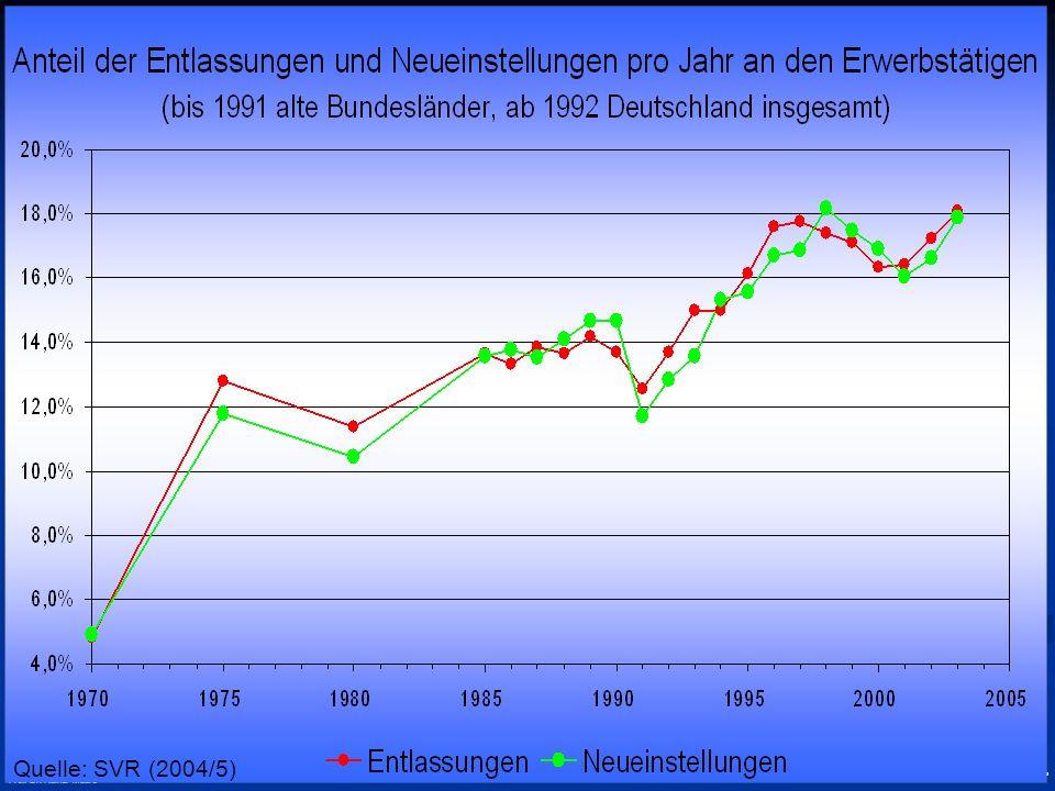 © RAINER MAURER, Pforzheim - 11 - Prof. Dr. Rainer Maure Quelle: SVR (2004/5)