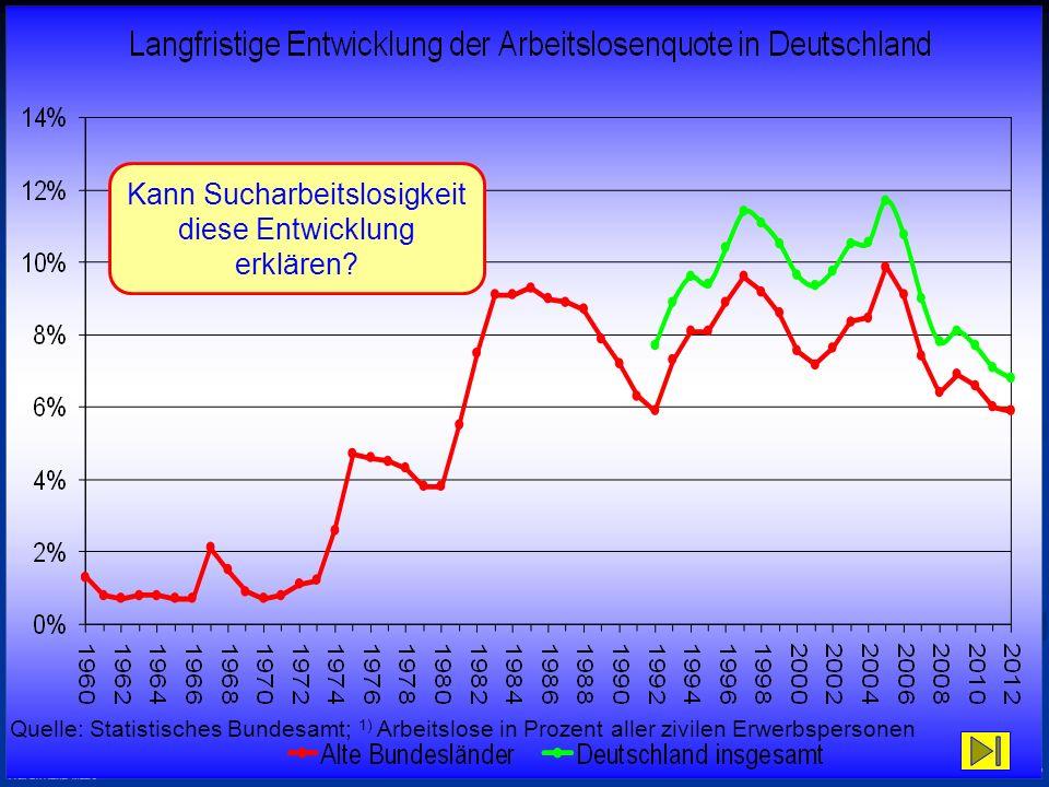 © RAINER MAURER, Pforzheim - 12 - Prof. Dr. Rainer Maure Quelle: Statistisches Bundesamt; 1) Arbeitslose in Prozent aller zivilen Erwerbspersonen Kann