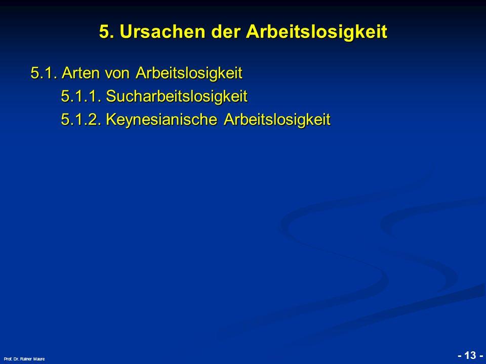 © RAINER MAURER, Pforzheim - 13 - Prof. Dr. Rainer Maure 5.1. Arten von Arbeitslosigkeit 5.1.1. Sucharbeitslosigkeit 5.1.2. Keynesianische Arbeitslosi