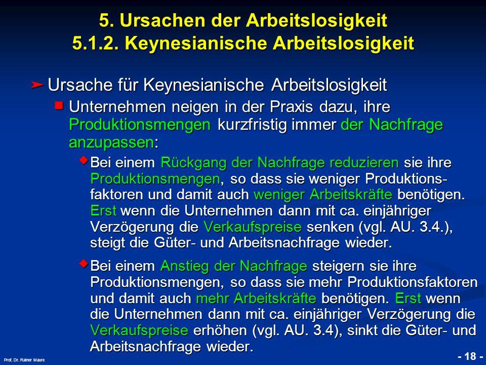 © RAINER MAURER, Pforzheim - 18 - Prof. Dr. Rainer Maure Ursache für Keynesianische Arbeitslosigkeit Ursache für Keynesianische Arbeitslosigkeit Unter