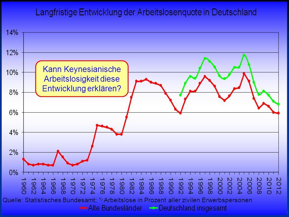 © RAINER MAURER, Pforzheim - 19 - Prof. Dr. Rainer Maure Quelle: Statistisches Bundesamt; 1) Arbeitslose in Prozent aller zivilen Erwerbspersonen Kann