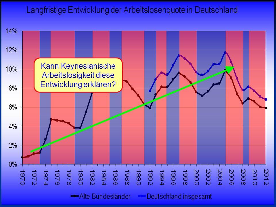 © RAINER MAURER, Pforzheim Kann Keynesianische Arbeitslosigkeit diese Entwicklung erklären?