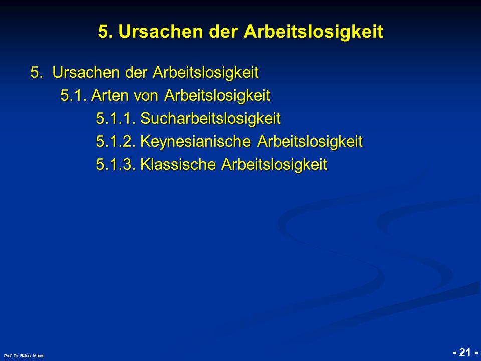 © RAINER MAURER, Pforzheim - 21 - Prof. Dr. Rainer Maure 5. Ursachen der Arbeitslosigkeit 5.1. Arten von Arbeitslosigkeit 5.1.1. Sucharbeitslosigkeit
