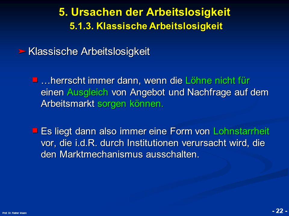 © RAINER MAURER, Pforzheim - 22 - Prof. Dr. Rainer Maure Klassische Arbeitslosigkeit Klassische Arbeitslosigkeit …herrscht immer dann, wenn die Löhne