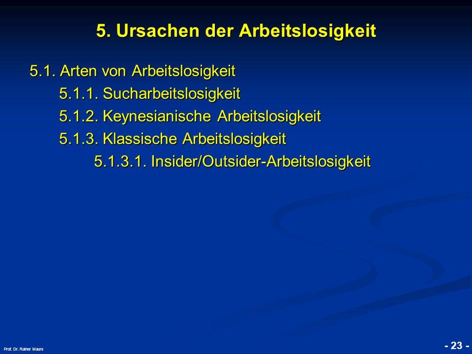 © RAINER MAURER, Pforzheim - 23 - Prof. Dr. Rainer Maure 5.1. Arten von Arbeitslosigkeit 5.1.1. Sucharbeitslosigkeit 5.1.2. Keynesianische Arbeitslosi