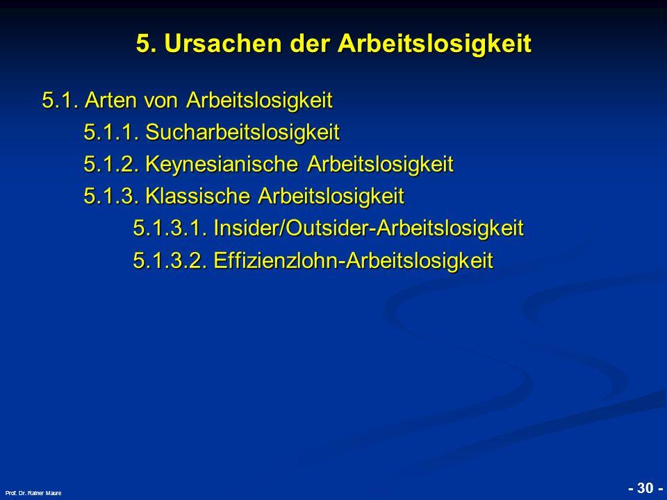© RAINER MAURER, Pforzheim - 30 - Prof. Dr. Rainer Maure 5.1. Arten von Arbeitslosigkeit 5.1.1. Sucharbeitslosigkeit 5.1.2. Keynesianische Arbeitslosi