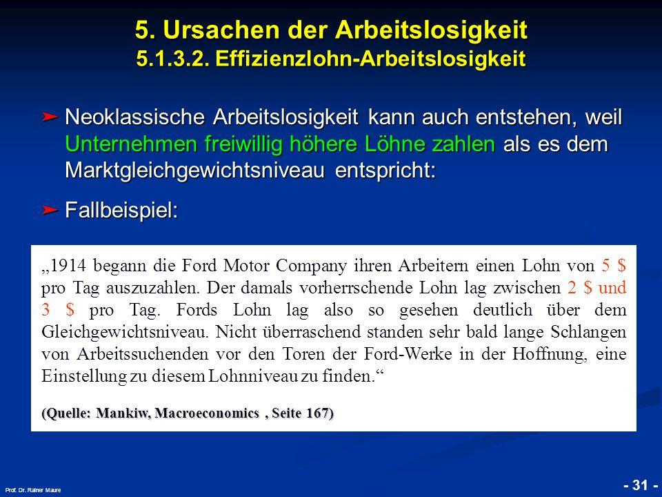 © RAINER MAURER, Pforzheim Neoklassische Arbeitslosigkeit kann auch entstehen, weil Unternehmen freiwillig höhere Löhne zahlen als es dem Marktgleichg