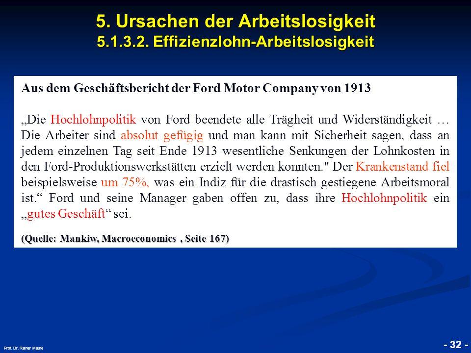 © RAINER MAURER, Pforzheim - 32 - Prof. Dr. Rainer Maure 5. Ursachen der Arbeitslosigkeit 5.1.3.2. Effizienzlohn-Arbeitslosigkeit Aus dem Geschäftsber