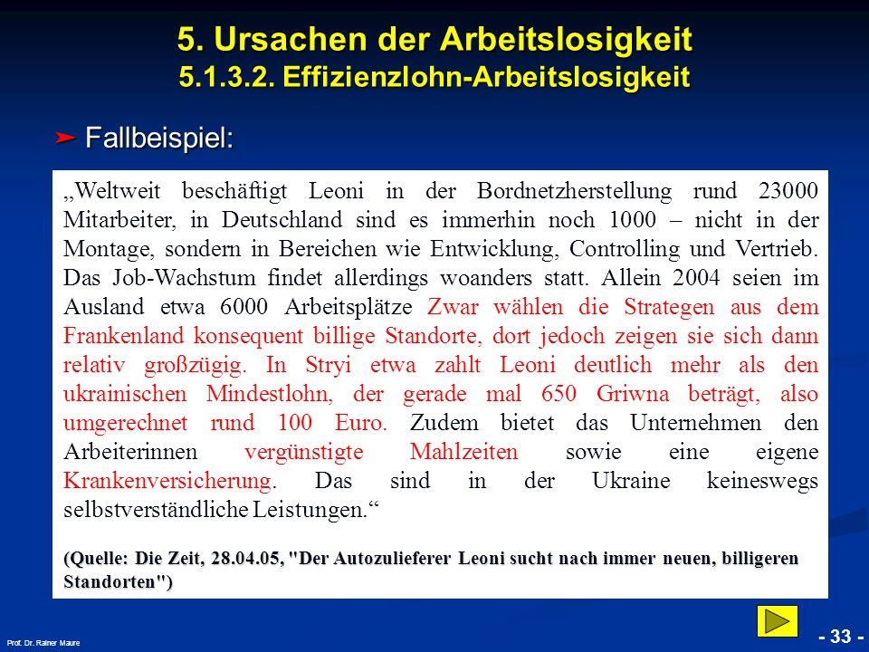 © RAINER MAURER, Pforzheim - 33 - Prof. Dr. Rainer Maure 5. Ursachen der Arbeitslosigkeit 5.1.3.2. Effizienzlohn-Arbeitslosigkeit Weltweit beschäftigt