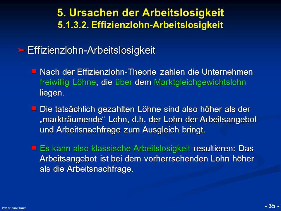 © RAINER MAURER, Pforzheim - 35 - Prof. Dr. Rainer Maure Effizienzlohn-Arbeitslosigkeit Effizienzlohn-Arbeitslosigkeit Nach der Effizienzlohn-Theorie