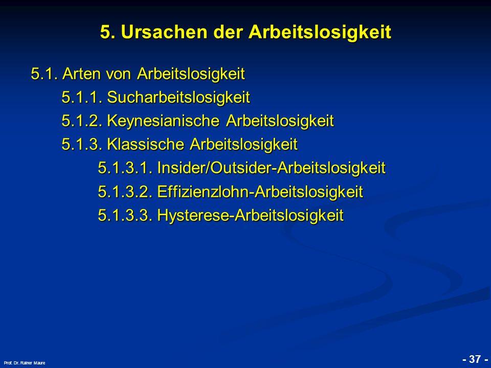 © RAINER MAURER, Pforzheim - 37 - Prof. Dr. Rainer Maure 5.1. Arten von Arbeitslosigkeit 5.1.1. Sucharbeitslosigkeit 5.1.2. Keynesianische Arbeitslosi