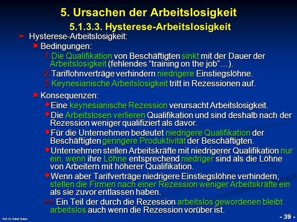 © RAINER MAURER, Pforzheim - 39 - Prof. Dr. Rainer Maure Hysterese-Arbeitslosigkeit: Hysterese-Arbeitslosigkeit: Bedingungen: Bedingungen: 1.Die Quali