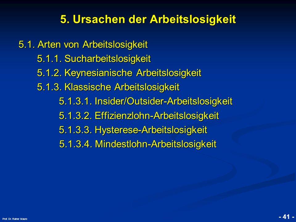 © RAINER MAURER, Pforzheim - 41 - Prof. Dr. Rainer Maure 5.1. Arten von Arbeitslosigkeit 5.1.1. Sucharbeitslosigkeit 5.1.2. Keynesianische Arbeitslosi