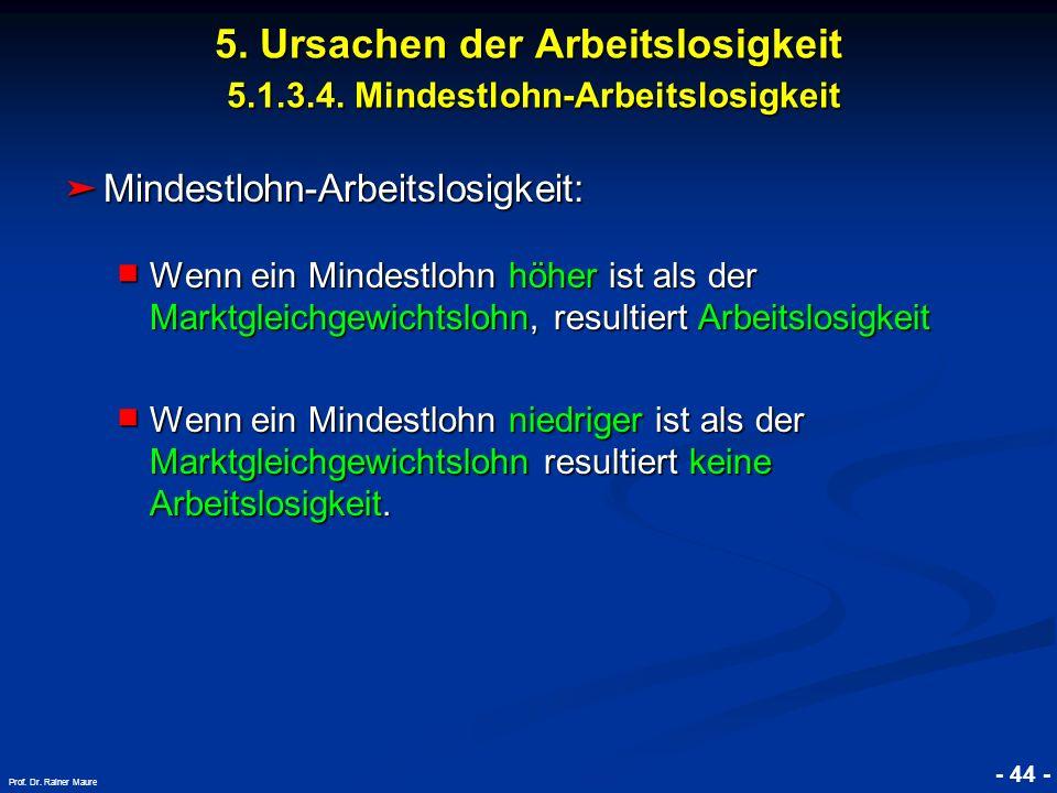 © RAINER MAURER, Pforzheim - 44 - Prof. Dr. Rainer Maure Mindestlohn-Arbeitslosigkeit: Mindestlohn-Arbeitslosigkeit: Wenn ein Mindestlohn höher ist al