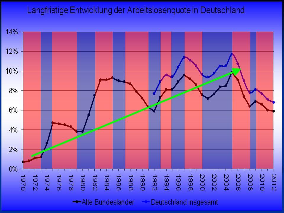 © RAINER MAURER, Pforzheim - 26 - Prof.Dr. Rainer Maure w/P L w*/P * L1L1 L D (w/p) L S (w/p) 5.