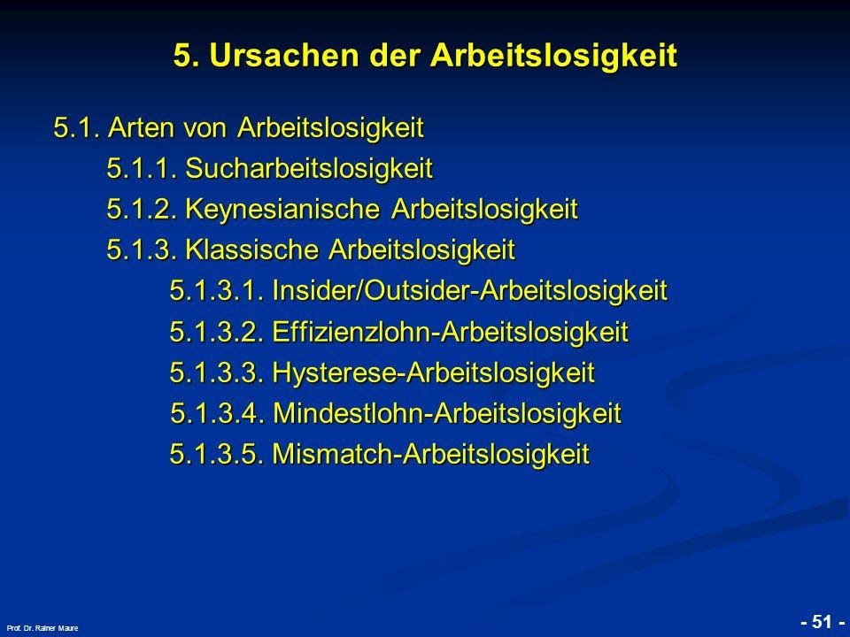 © RAINER MAURER, Pforzheim - 51 - Prof. Dr. Rainer Maure 5.1. Arten von Arbeitslosigkeit 5.1.1. Sucharbeitslosigkeit 5.1.2. Keynesianische Arbeitslosi