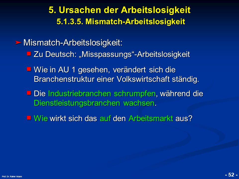 © RAINER MAURER, Pforzheim - 52 - Prof. Dr. Rainer Maure Mismatch-Arbeitslosigkeit: Mismatch-Arbeitslosigkeit: Zu Deutsch: Misspassungs-Arbeitslosigke