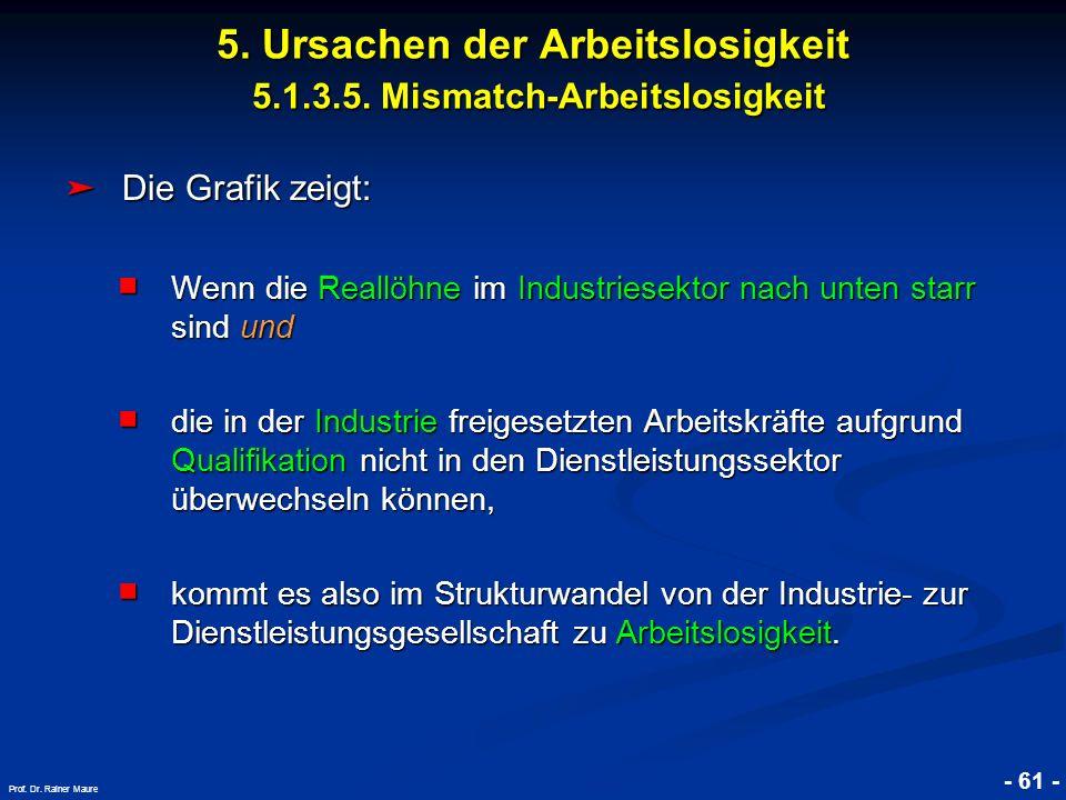 © RAINER MAURER, Pforzheim - 61 - Prof. Dr. Rainer Maure Die Grafik zeigt: Die Grafik zeigt: Wenn die Reallöhne im Industriesektor nach unten starr si