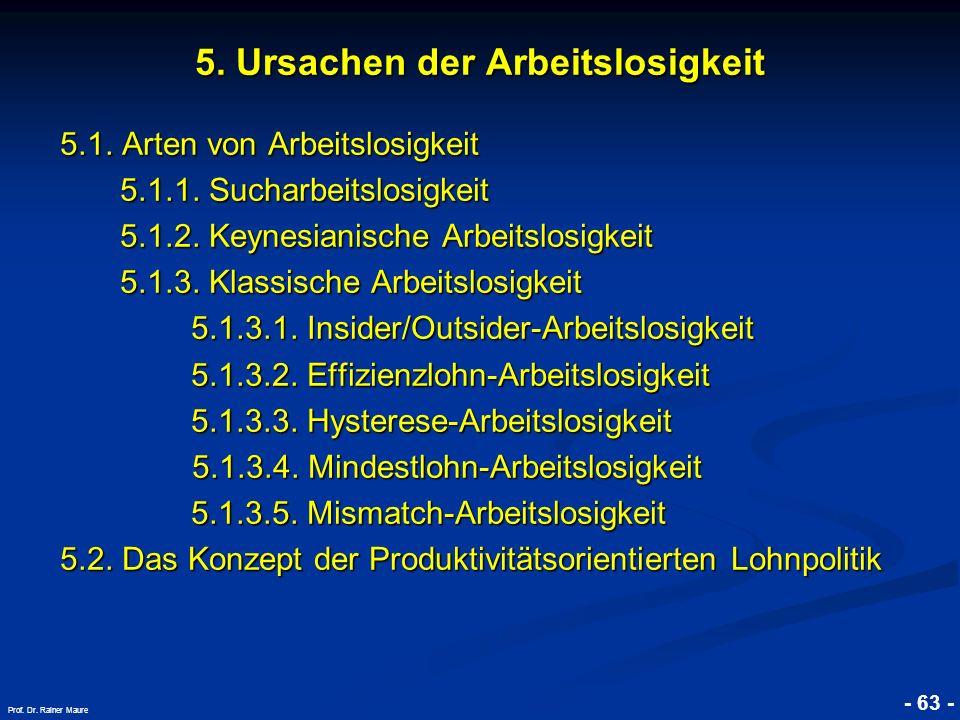 © RAINER MAURER, Pforzheim - 63 - Prof. Dr. Rainer Maure 5.1. Arten von Arbeitslosigkeit 5.1.1. Sucharbeitslosigkeit 5.1.2. Keynesianische Arbeitslosi