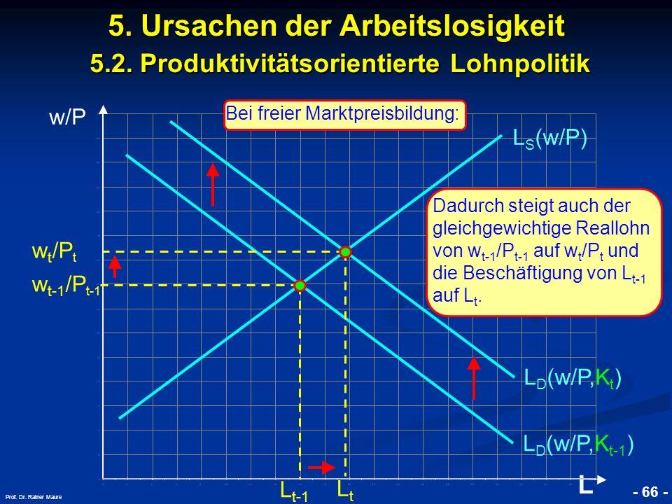 © RAINER MAURER, Pforzheim - 66 - Prof. Dr. Rainer Maure w/P L 5. Ursachen der Arbeitslosigkeit 5.2. Produktivitätsorientierte Lohnpolitik L D (w/P,K