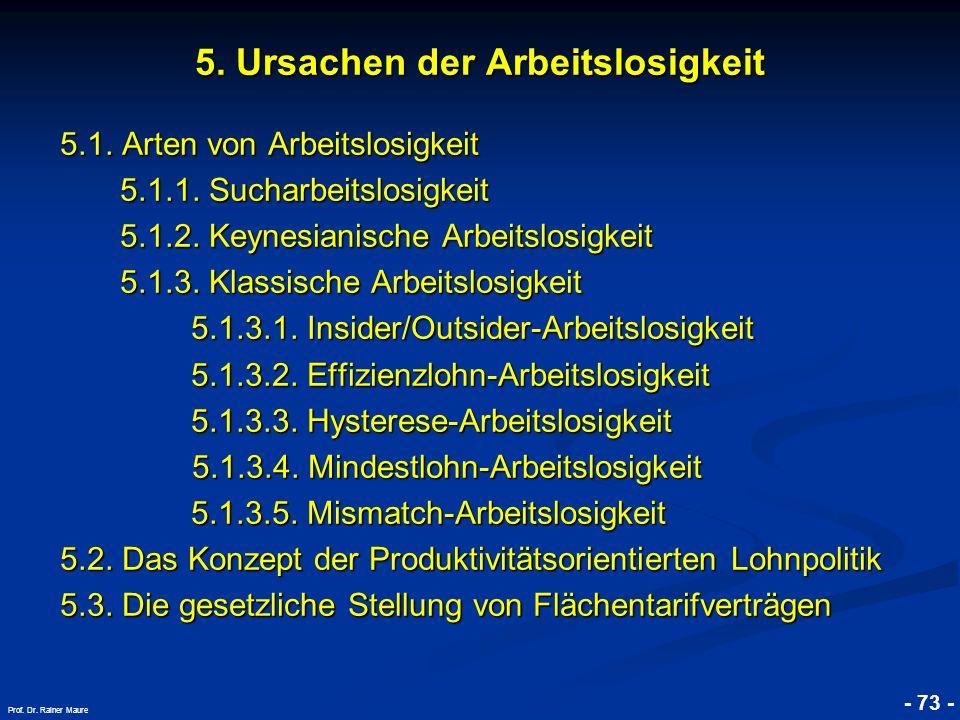 © RAINER MAURER, Pforzheim - 73 - Prof. Dr. Rainer Maure 5.1. Arten von Arbeitslosigkeit 5.1.1. Sucharbeitslosigkeit 5.1.2. Keynesianische Arbeitslosi