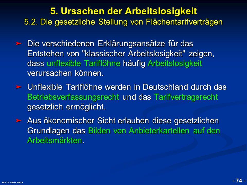 © RAINER MAURER, Pforzheim - 74 - Prof. Dr. Rainer Maure 5. Ursachen der Arbeitslosigkeit 5.2. Die gesetzliche Stellung von Flächentarifverträgen Die