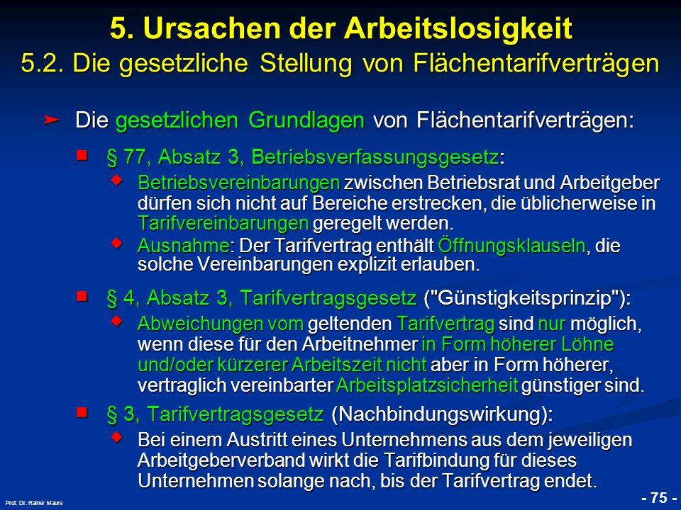© RAINER MAURER, Pforzheim - 75 - Prof. Dr. Rainer Maure 5. Ursachen der Arbeitslosigkeit 5.2. Die gesetzliche Stellung von Flächentarifverträgen Die