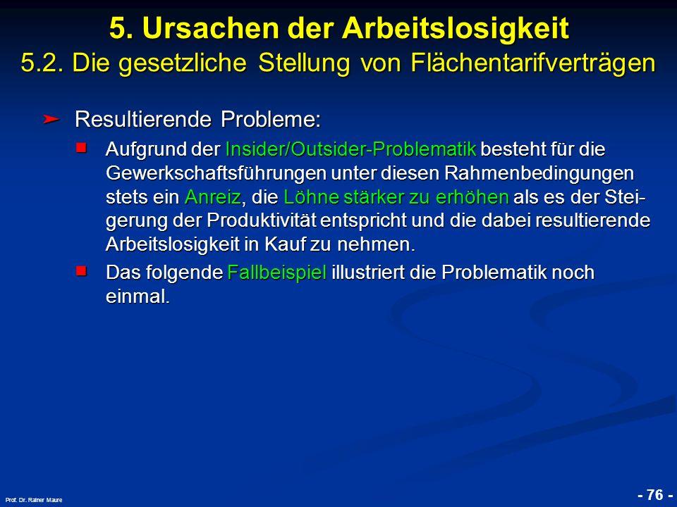 © RAINER MAURER, Pforzheim - 76 - Prof. Dr. Rainer Maure 5. Ursachen der Arbeitslosigkeit 5.2. Die gesetzliche Stellung von Flächentarifverträgen Resu