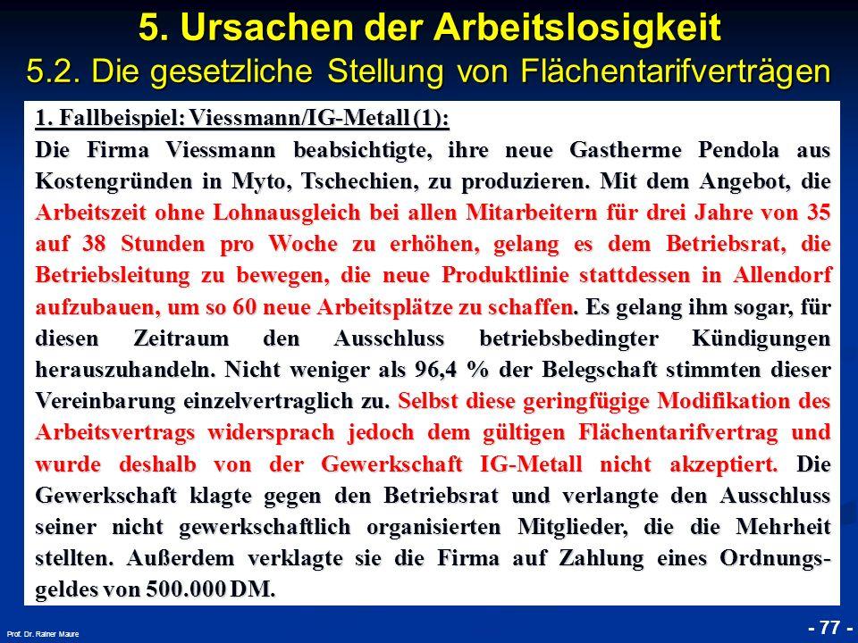 © RAINER MAURER, Pforzheim - 77 - Prof. Dr. Rainer Maure 5. Ursachen der Arbeitslosigkeit 5.2. Die gesetzliche Stellung von Flächentarifverträgen 1. F