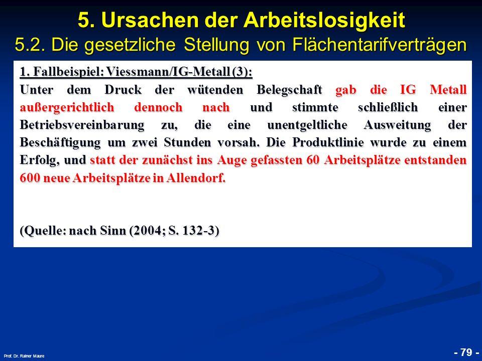 © RAINER MAURER, Pforzheim - 79 - Prof. Dr. Rainer Maure 5. Ursachen der Arbeitslosigkeit 5.2. Die gesetzliche Stellung von Flächentarifverträgen 1. F