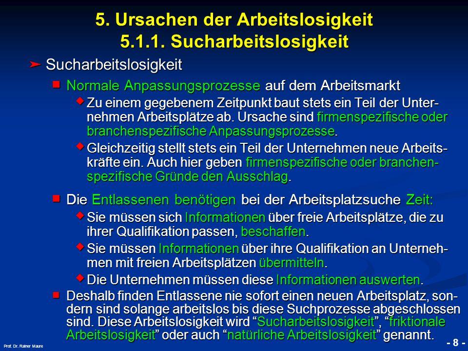 © RAINER MAURER, Pforzheim - 8 - Prof. Dr. Rainer Maure Sucharbeitslosigkeit Sucharbeitslosigkeit Normale Anpassungsprozesse auf dem Arbeitsmarkt Norm