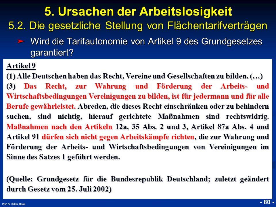© RAINER MAURER, Pforzheim - 80 - Prof. Dr. Rainer Maure 5. Ursachen der Arbeitslosigkeit 5.2. Die gesetzliche Stellung von Flächentarifverträgen Wird