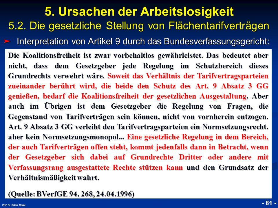 © RAINER MAURER, Pforzheim - 81 - Prof. Dr. Rainer Maure 5. Ursachen der Arbeitslosigkeit 5.2. Die gesetzliche Stellung von Flächentarifverträgen Inte