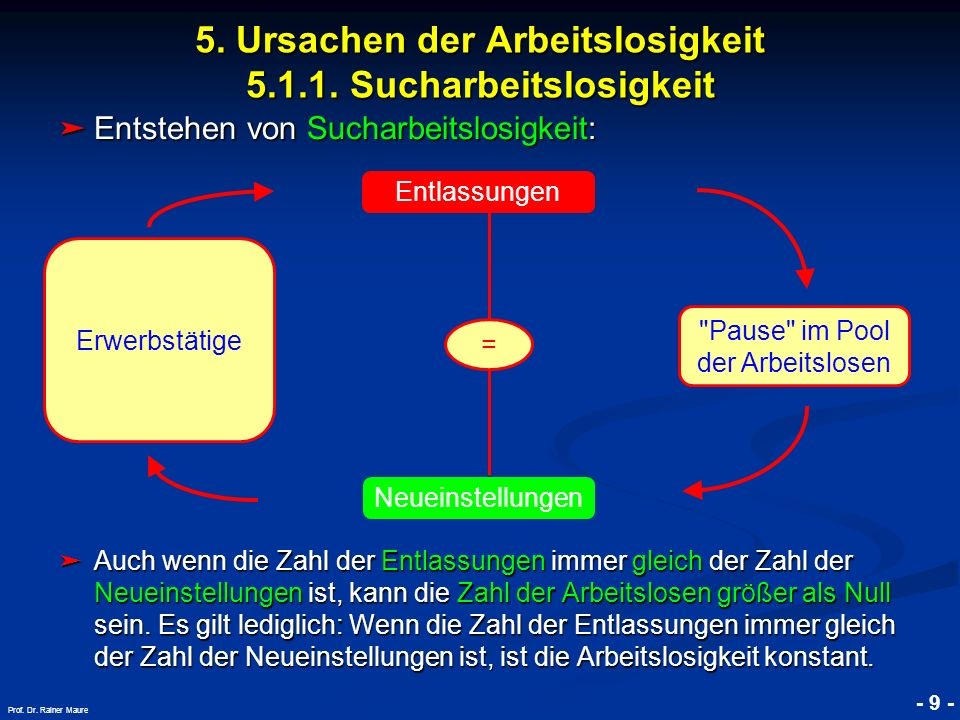 © RAINER MAURER, Pforzheim Kann Hysterese- Arbeitslosigkeit diese Entwicklung erklären?