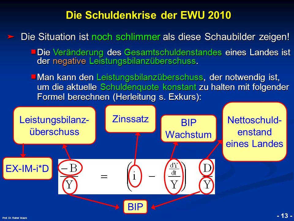 © RAINER MAURER, Pforzheim - 13 - Prof. Dr. Rainer Maure Die Situation ist noch schlimmer als diese Schaubilder zeigen! Die Situation ist noch schlimm